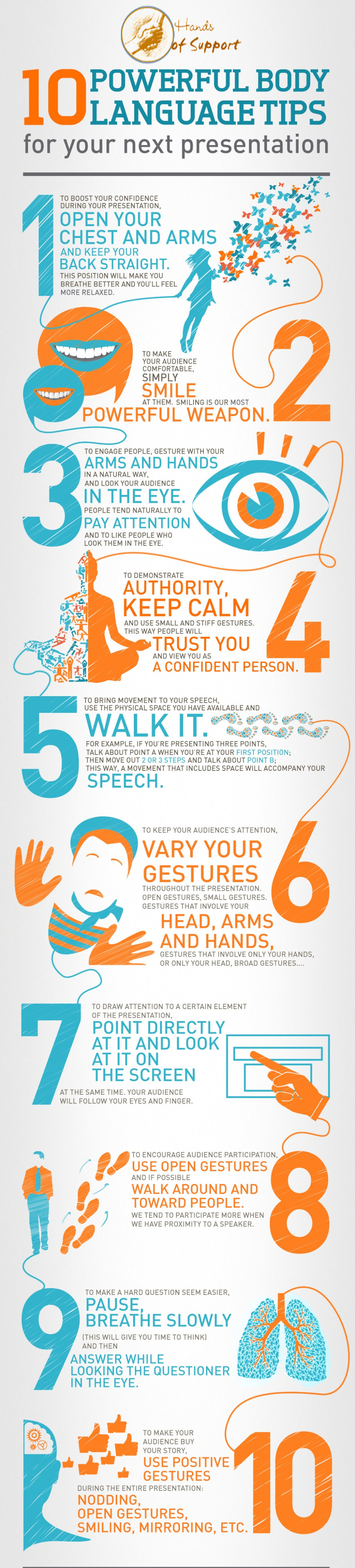 10 Powerful Body Language Tips for your next presentation. 1-Open your chest and arms 2-Smile 3-Eye Contact 4-Keep Calm and Confident 5-Walk with it 6-Vary your Gestures 7-Point and Look at the the screen 8-Use open gestures and walk toward people 9-Pause, Breathe slowly 10-Use Positive Gestures