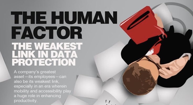 See what the weakest link in data protection is and what you can do about it